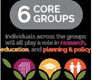 6 Core Groups