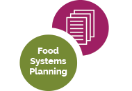 Assessing the State of Food Systems Planning Education in the U