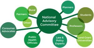 National Advisory Committee